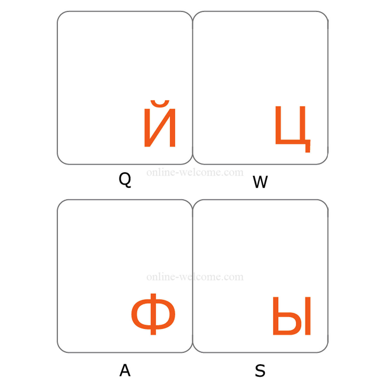 Russian letters for keyboard orange