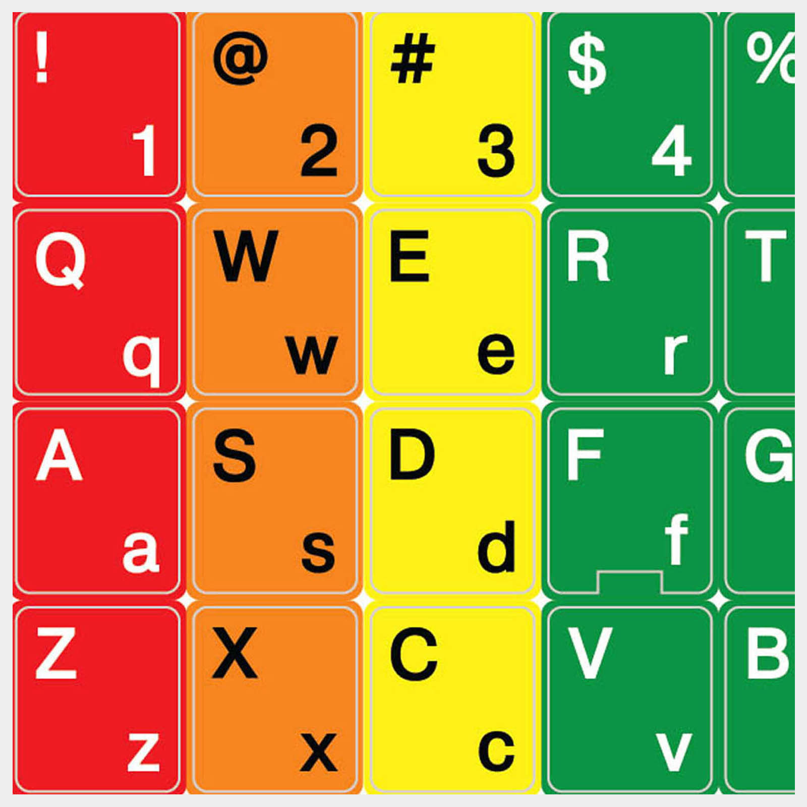 Learning Keyboard Labels