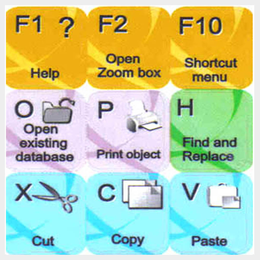 Office Keyboard Labels